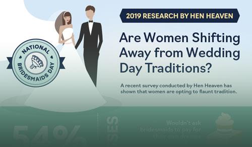 bridesmaid-infographic