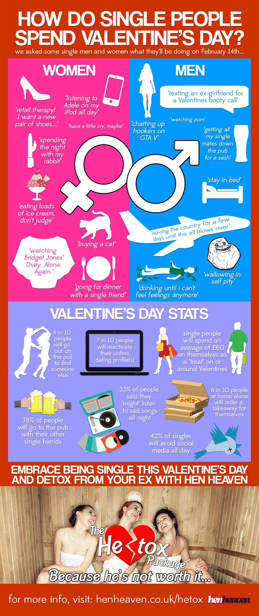 Single Valentine Infographic